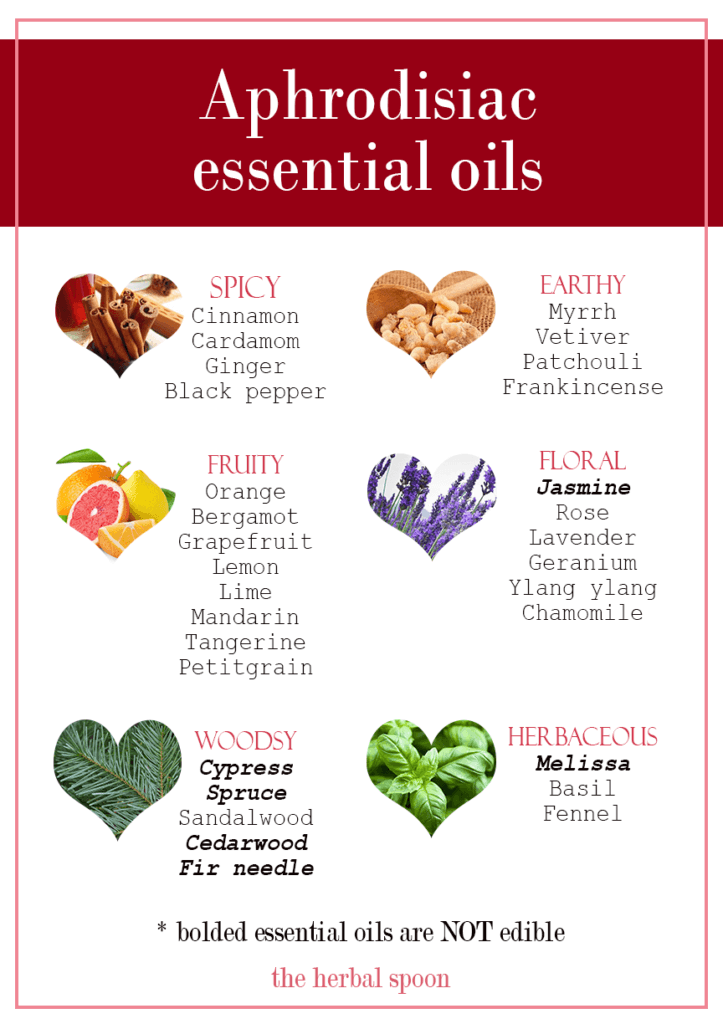 Aphrodisiac Natural Oils